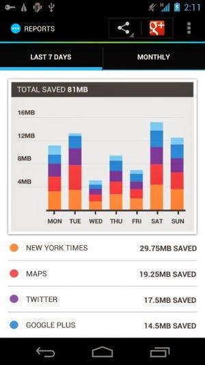 Compressed Data Hp Android Hemat Kuota Internet Akses Cepat