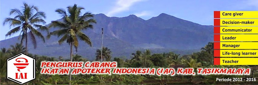 IAI Kabupaten Tasikmalaya