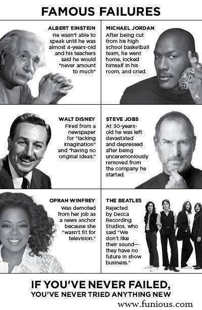 Famous Failures  Images