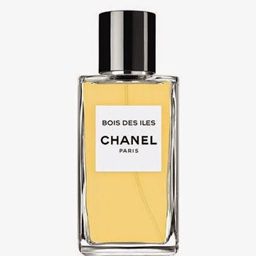 Best Women Perfumes