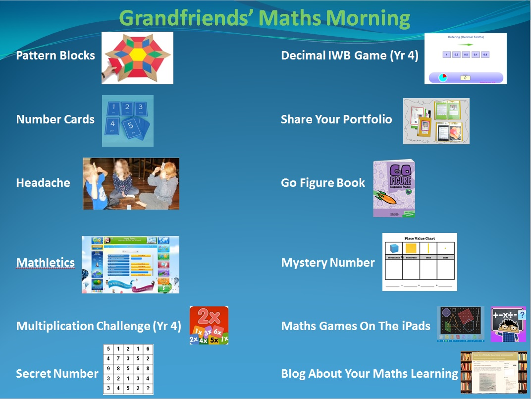 Year 3/4 Middle Learning Community: Grandfriends\' Maths Morning