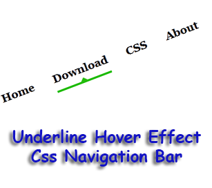 Underline+Hover+Effect+Css+Navigation+Bar