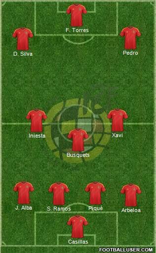Espanha semi final organização estrutural 4-3-3 no futebol