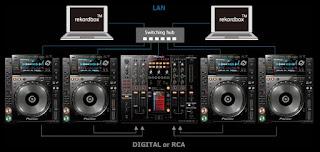DJM 2000, NeXuS