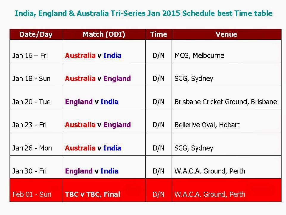 India, England & Australia Tri-Series Jan 2015 Schedule Best Time Table