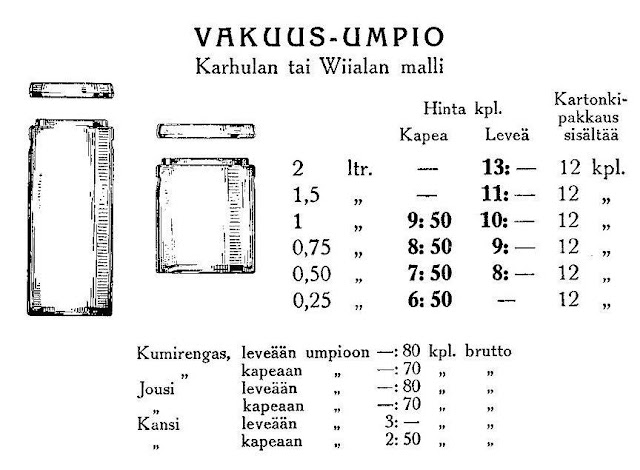 Suomalainen lasi, Finnish glass