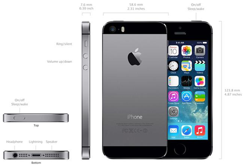 Cara Membedakan iPhone Asli Atau Palsu (Replika)