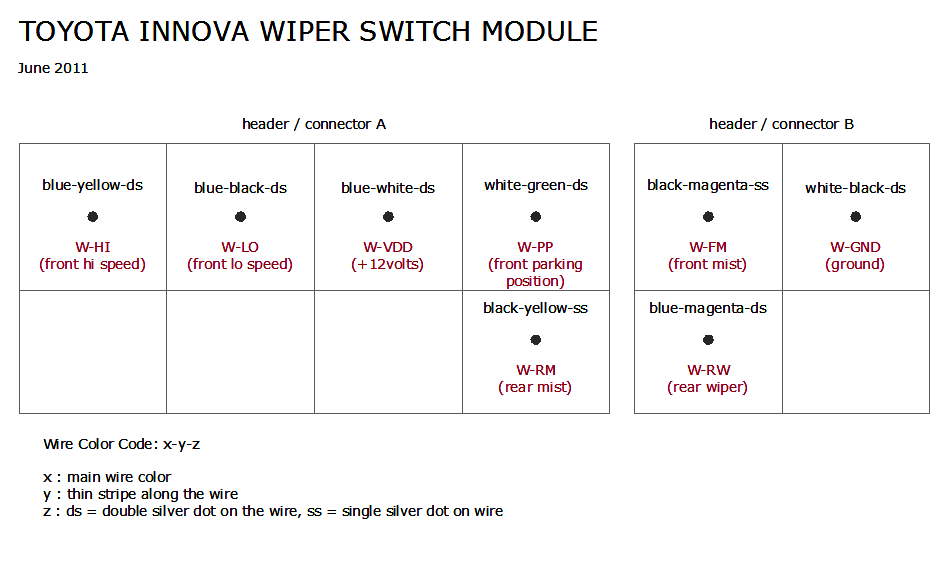 on the drawing board variable intermittent wiper control part 2 rh electromotiveforces blogspot com