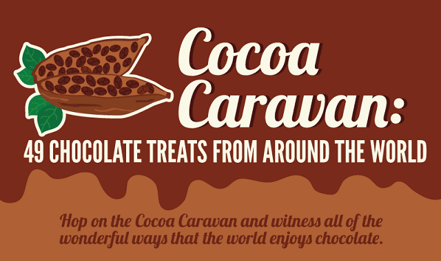 Cocoa Caravan: 49 Chocolate Treats From Around the World