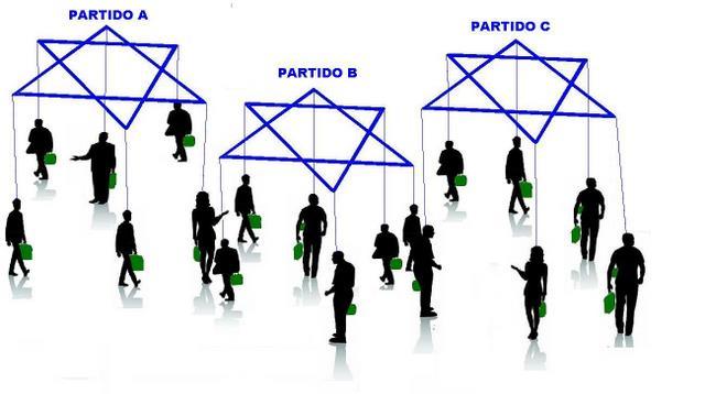 Reforma Política - 2011 - Referendo