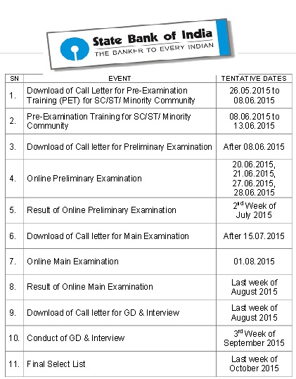 Download SBI PO Mains 2015 GK Power Capsule for Online Exam