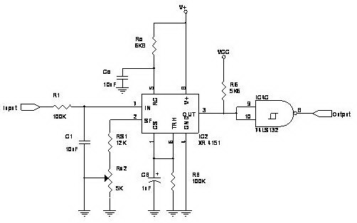 how to decide the pwm frequency