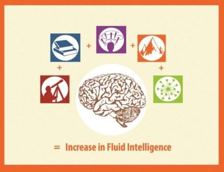 Healthy ways to improve brain