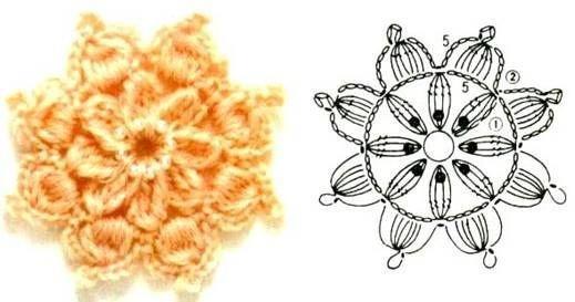 motivo flor