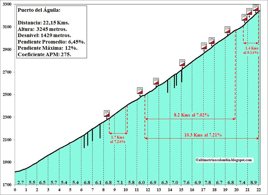 Giro del Trentino 2014 (2HC) AGUILA+vert.+Pacho