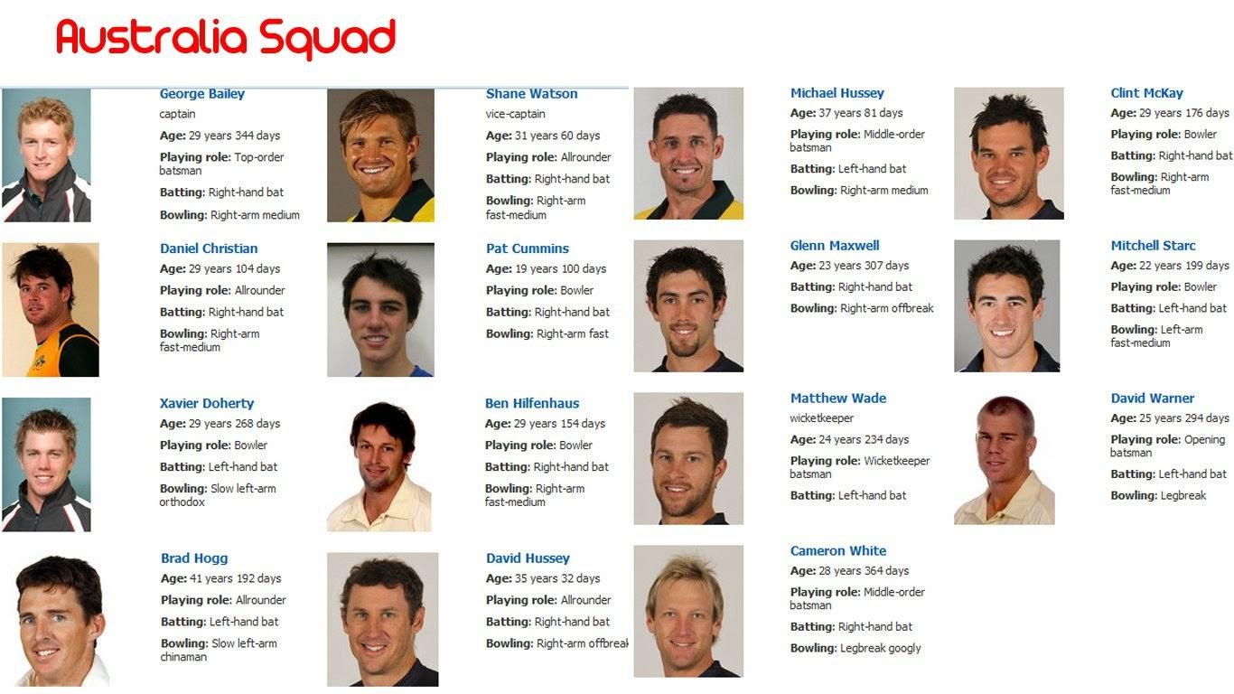 Squad Lists (AUSTRALIA)