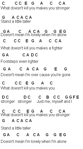 Flute Sheet Music: What Doesn\'t Kill You (Stronger)