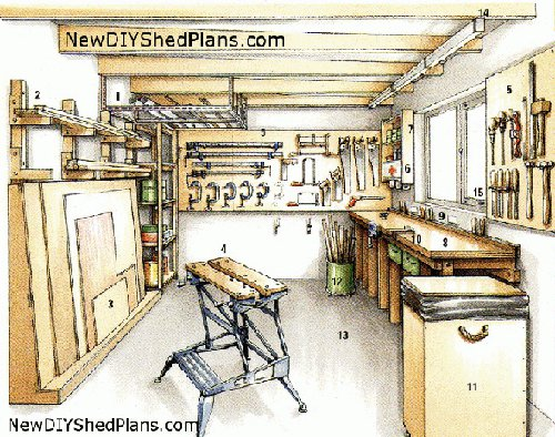 Blueprints Woodshop Setup Ideas