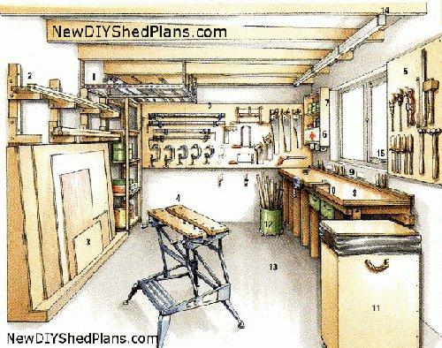 Blueprints Woodshop Setup Ideas