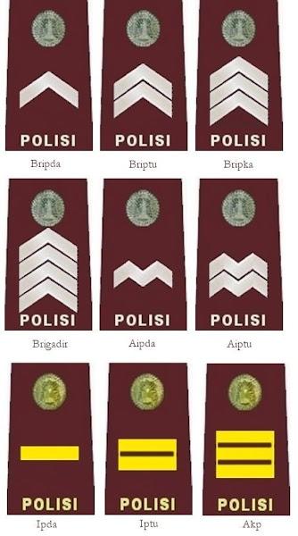 pangkat polisi, kepangkatan polisi, kepangkatan dalam kepolisian, pangkat dalam kepolisian, gambar pangkat polisi