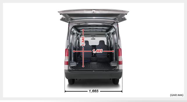 motor: Daihatsu Grand Max Van: Performance and Specifications