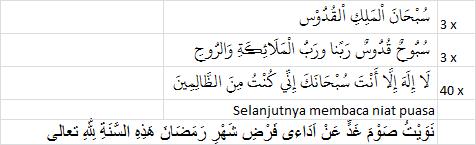 Bacaan Salat witir Bilal