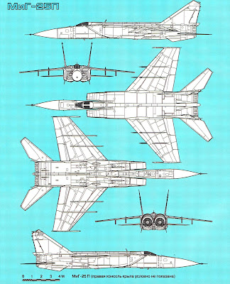 характеристики Миг-25 П