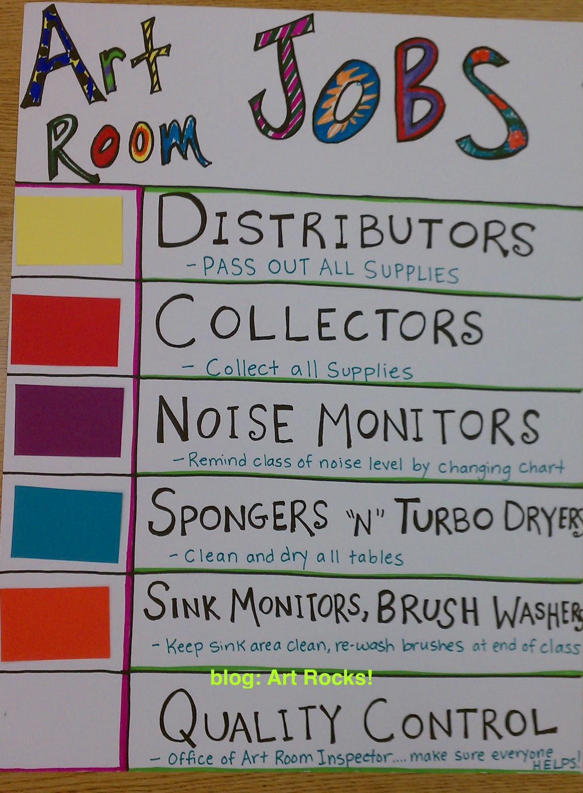 Classroom Job Ideas Elementary ~ Art rocks room jobs