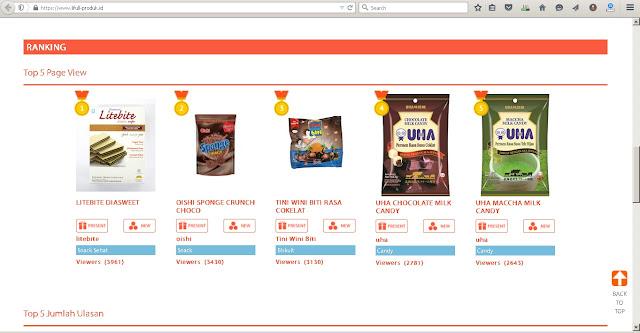 Top Ranking di www.lifull-produk.id