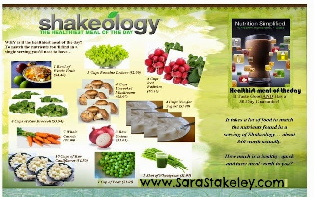 Shakeology, Health, 14 day challenge, lose weight, feel great, accountability, support, Sara Stakeley, Sarastakeley.com,