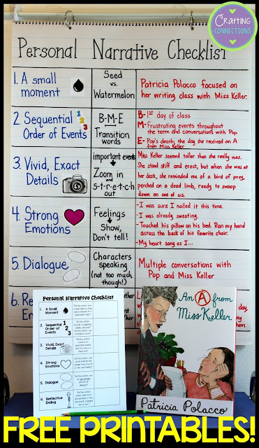 5th grade narrative essays This lesson contains narrative prompts appropriate for 5th grade students the prompts include scenarios that specifically target common literary.