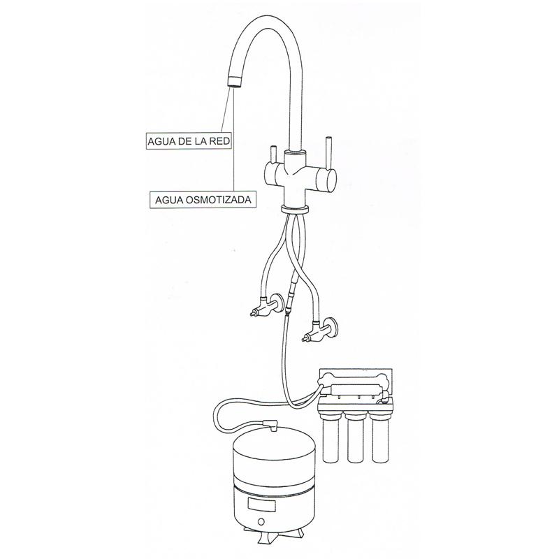 esquema montaje grifo cocina osmosis