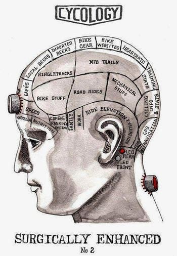 cebu triathlon blog | cyclist brain