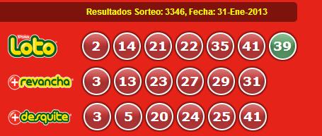 Resultados Loto Sorteo 3346 Fecha 31/01/2013