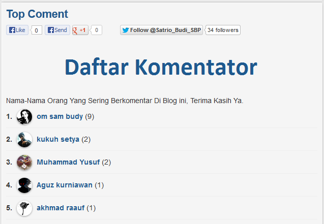 Cara Membuat Widget Top Commentator Avatar di Blog