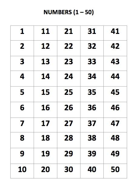 Common Worksheets u00bb Number Sheet 1-50 - Preschool and ...