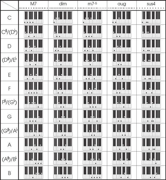 Jrchord Piano Chords