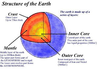 planet mars core crust mantel - photo #31
