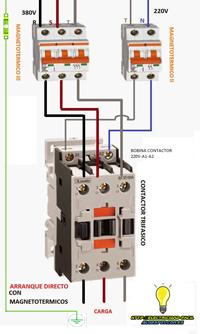 arranque directo y maniobra con magnetotermicos contactor trifasico