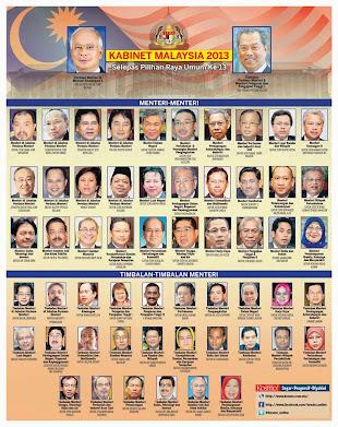 Barisan Kabinet 2013