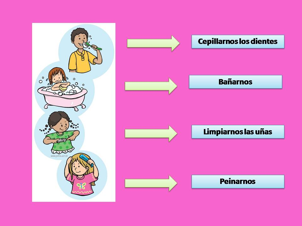 El Mundo de los Hábitos en Niños - Niñas en Edad Preescolar