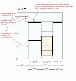 Pola lemari 2 model sudut tembok