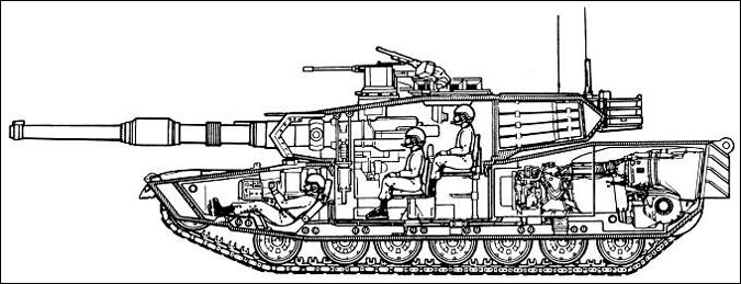 military power of the world  m1a1    m1a2 abrams tank