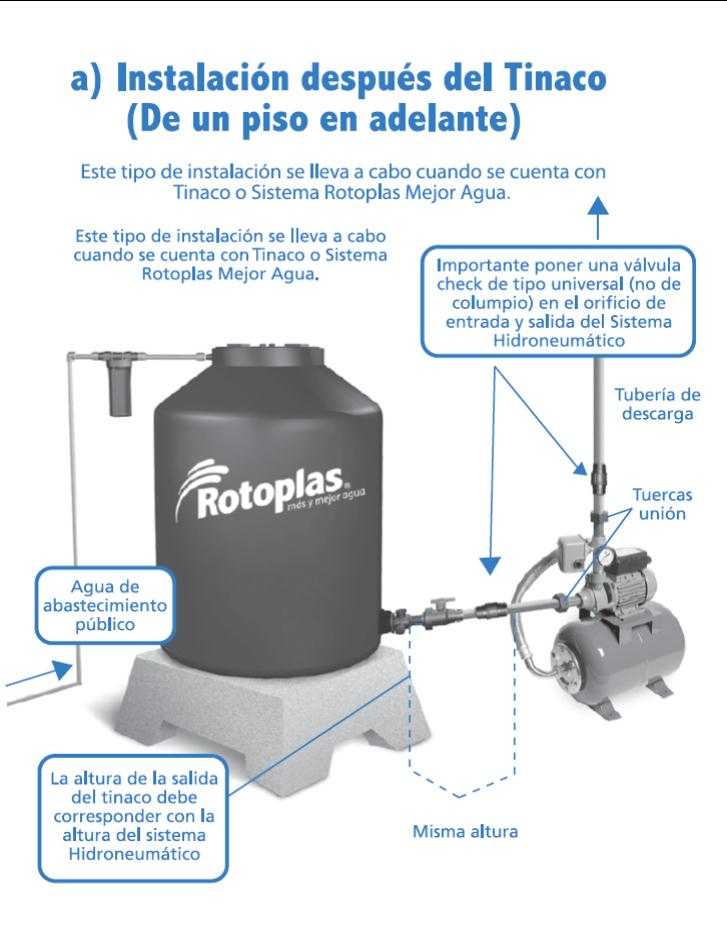 Productos Manual Hidroneumaticos
