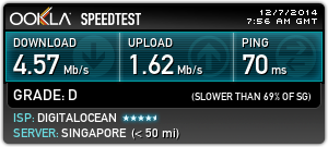 SSH Gratis13 Desember 2014 Singapura