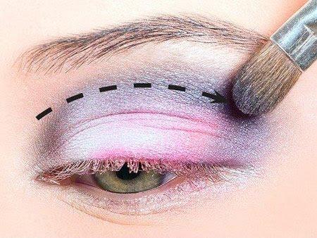 Гримиране на очите със сенки