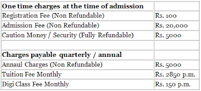 Kundan International School Chandigarh Fee Structure for session 2016-17