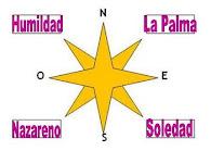 Los Cuatro Puntos cardinales de la Semana Santa Gaditana