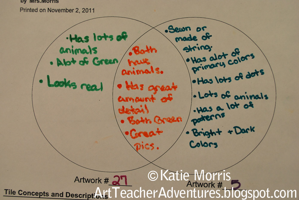 Adventures Of An Art Teacher 5th Grade Venn Diagram Projects