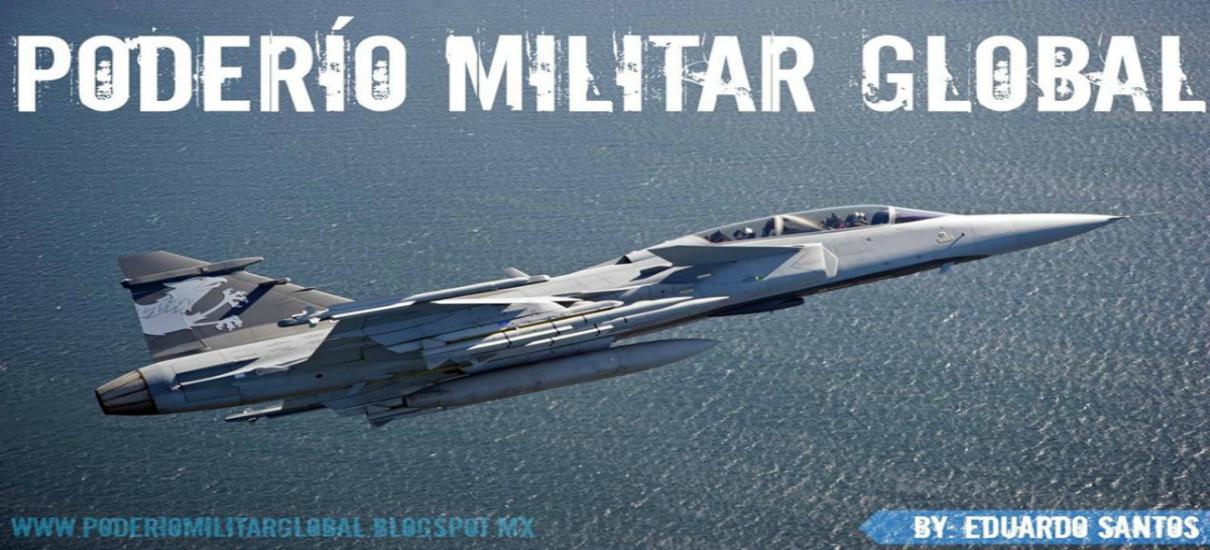 Poder Militar Global